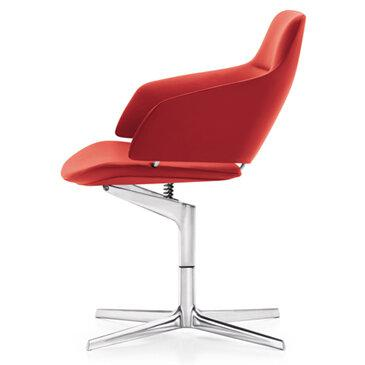 Aston meeting chair
